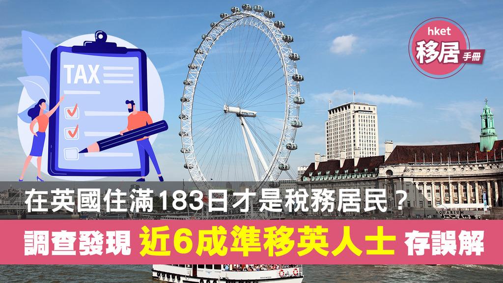 【BNO移民英國】在英國住滿183日才是稅務居民? 調查發現近6成準移英人士存誤解