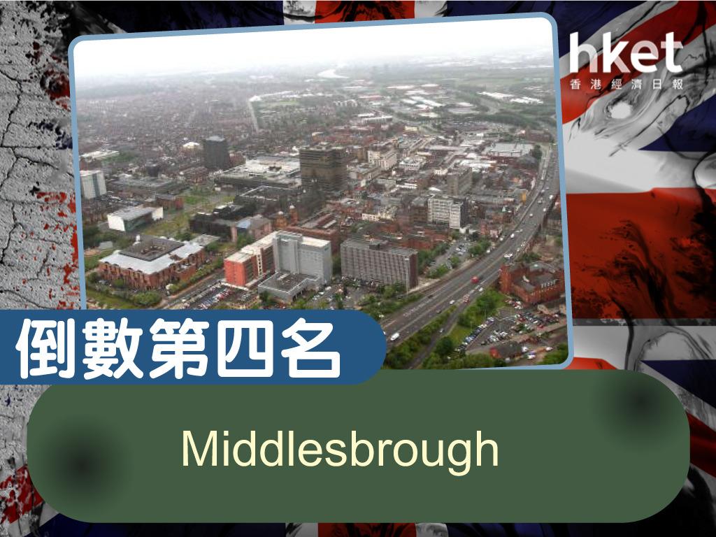港人慣稱米杜士堡,英格蘭東北部城市,屬北約克郡,人口約18萬,是鋼鐵工業重鎮